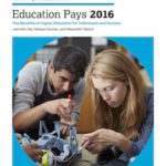 New Report From The College Board Examines the Gender Gap in Educational Attainment and Earnings