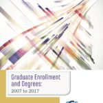 A Look At Women's Enrollments in Graduate Education in the United States
