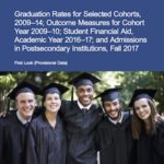 New Data on Gender Differences in Application, Admission, Enrollment, and  Graduation Rates