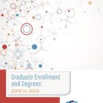Examining the Gender Gap in Graduate School Enrollments in the United States