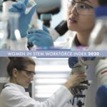 A Check-Up on Women in the STEM Workforce: A Long Way to Equality