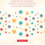 Indiana University Report Examines Gender Differences in Philanthropy During the COVID-19 Pandemic