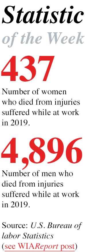 Statistic of the Week